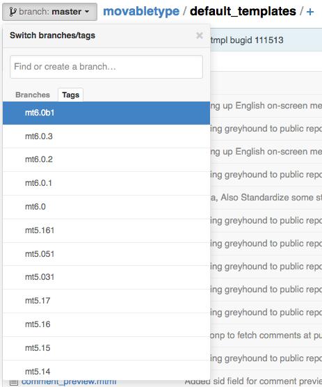 GitHub default templates