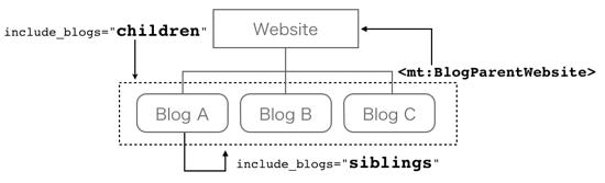 website-include.png